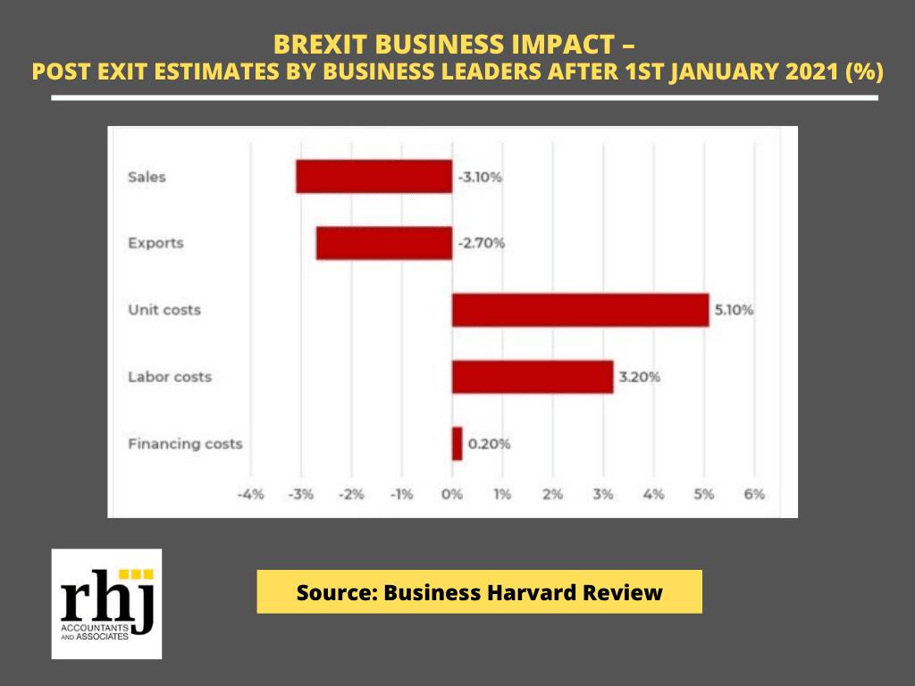 brexit-business-impact-export